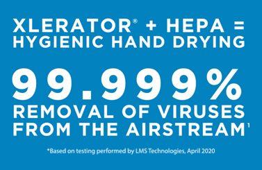 XLERATOR+HEPA=Hygienic Hand Drying